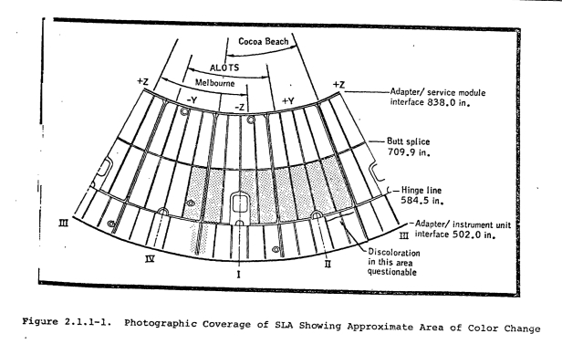 apollo-6-sla-damage-diagram