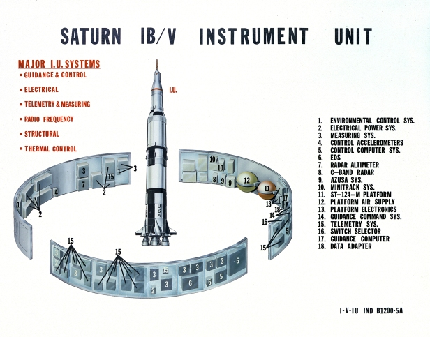 saturn_ib_and_v_instrument_unit