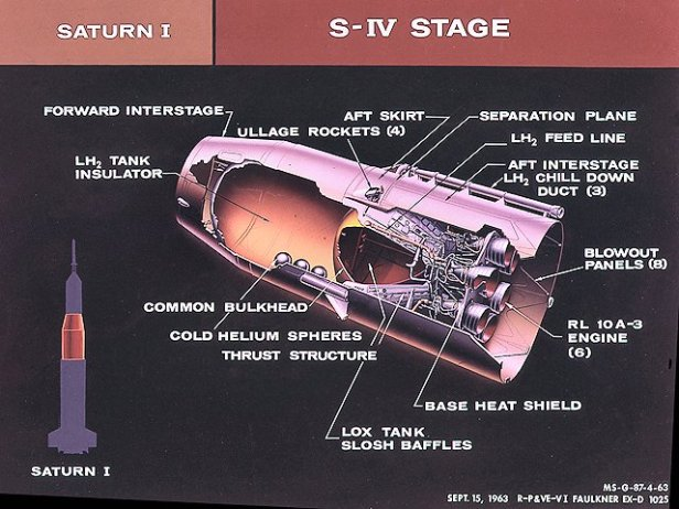 S-IV_rocket_stage