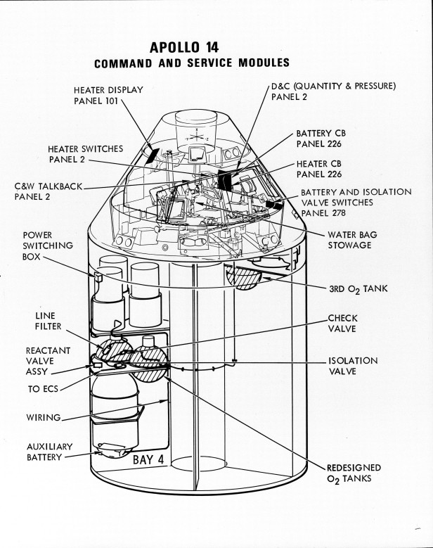 Apollo 14 drawing S71-16823_orig